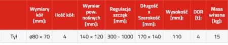 DOSTAWA GRATIS! 33961599 Rolki transportowe - tył CBR 4 (udźwig: 4 T)